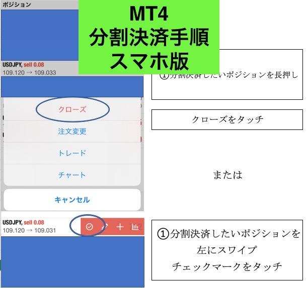 mt4 phone